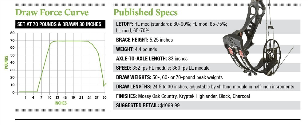 Bow Report: PSE Xpedite | Archery Business